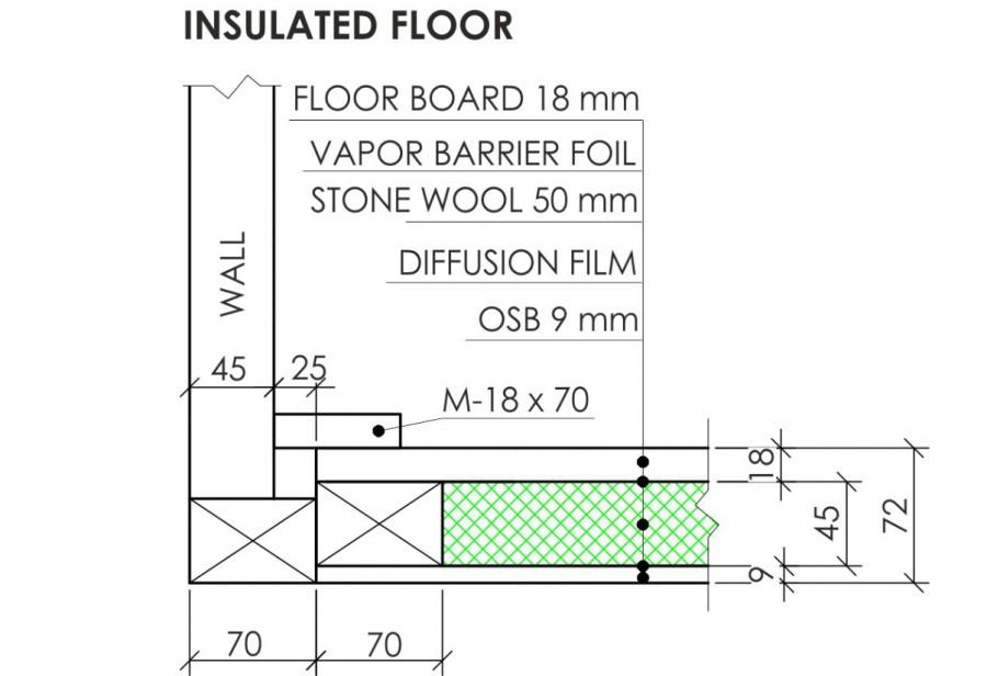 Cabins FLOOR insulation OPTION 2